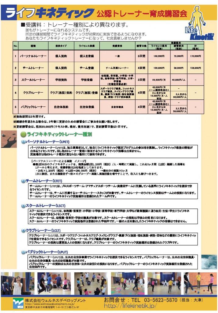 ライフキネティック公認トレーナー育成講習会のご案内20150325_ページ_2